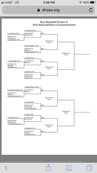 Boys BB Bracket 2019