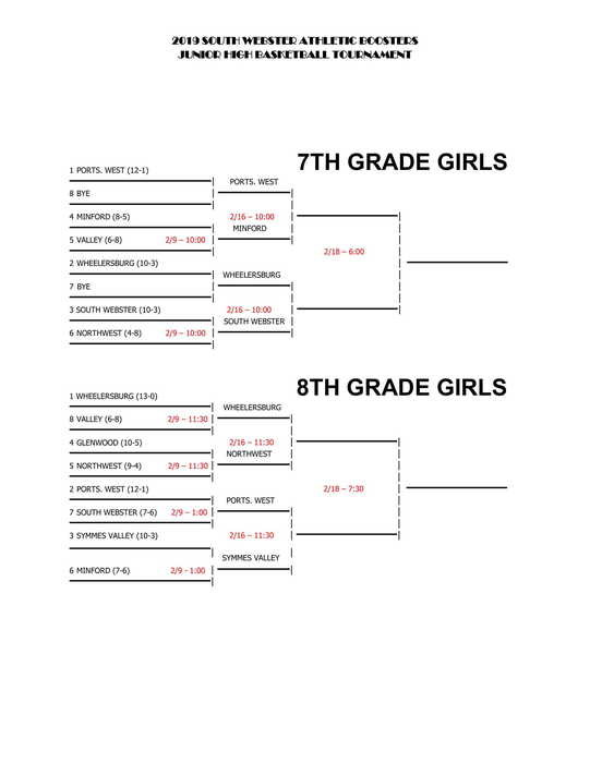 Updated JH Tournament Brackets 2019 Girls