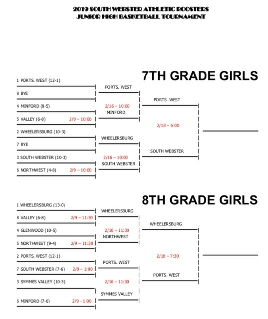 Final Jr High Girls Bracket 2019