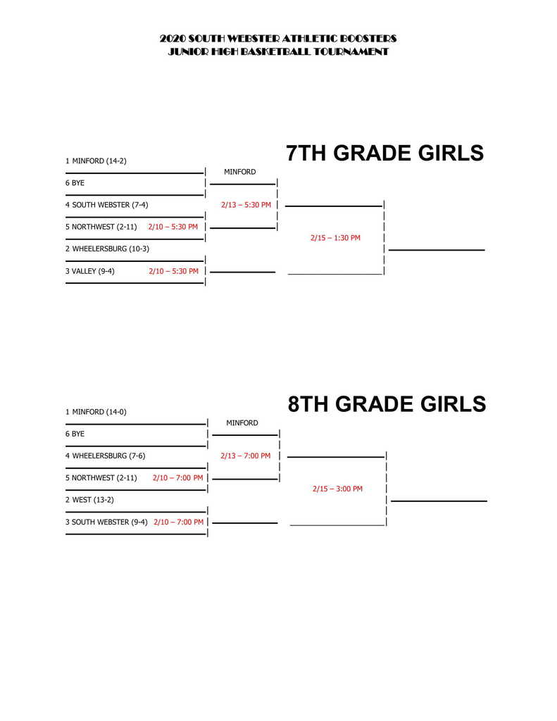 Updated Girls 2020 JH BB
