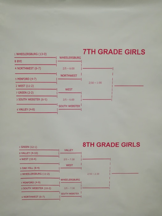 2018 Girls Junior High Basketball Bracket